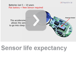 sensor_life_expectency